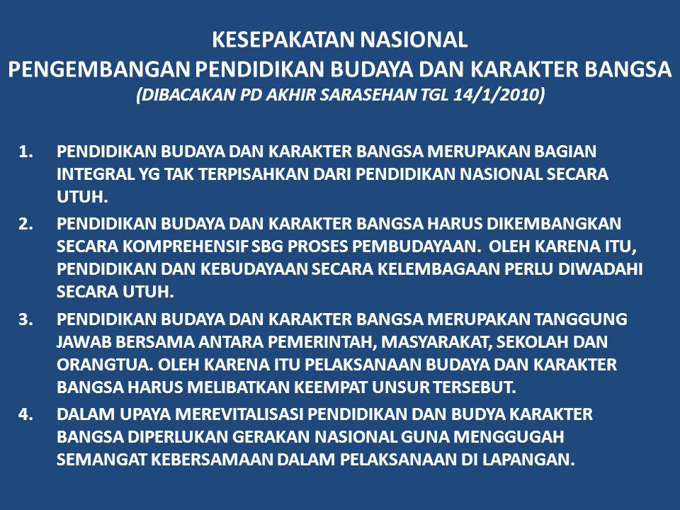 KESEPAKATAN NASIONAL PENGEMBANGAN PENDIDIKAN BUDAYA DAN KARAKTER BANGSA (DIBACAKAN PD AKHIR SARASEHAN TGL 14/1/2010)