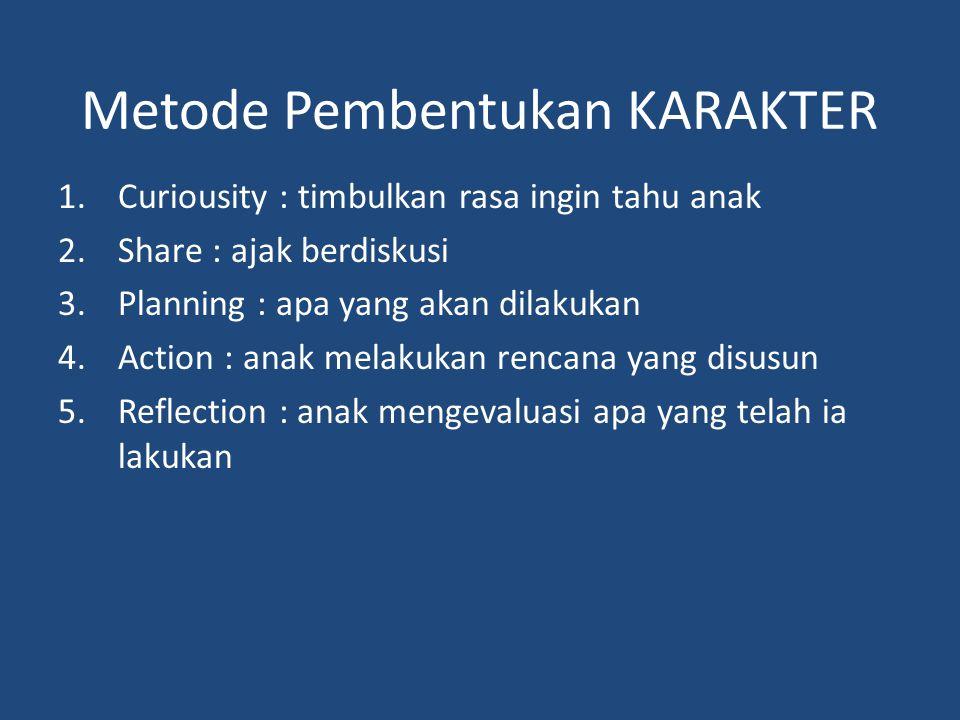 Metode Pembentukan KARAKTER