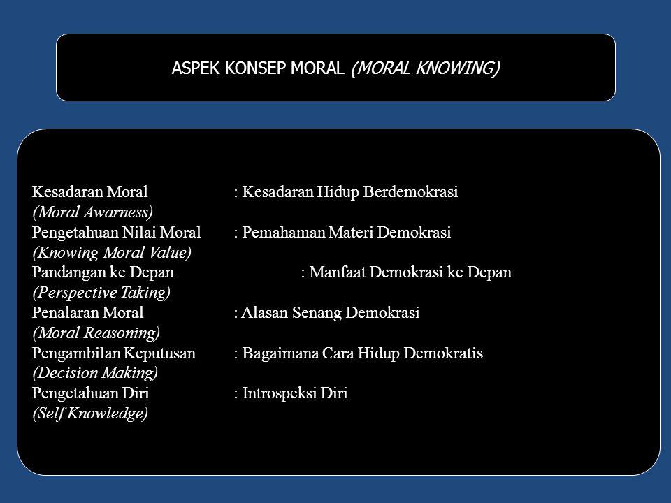 ASPEK KONSEP MORAL (MORAL KNOWING)