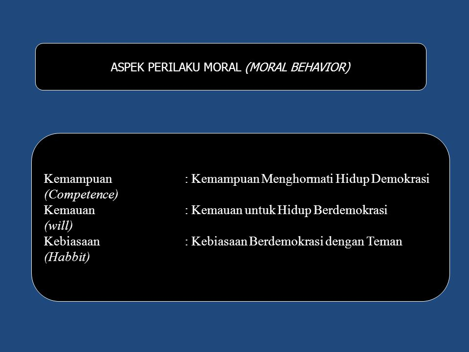 ASPEK PERILAKU MORAL (MORAL BEHAVIOR)