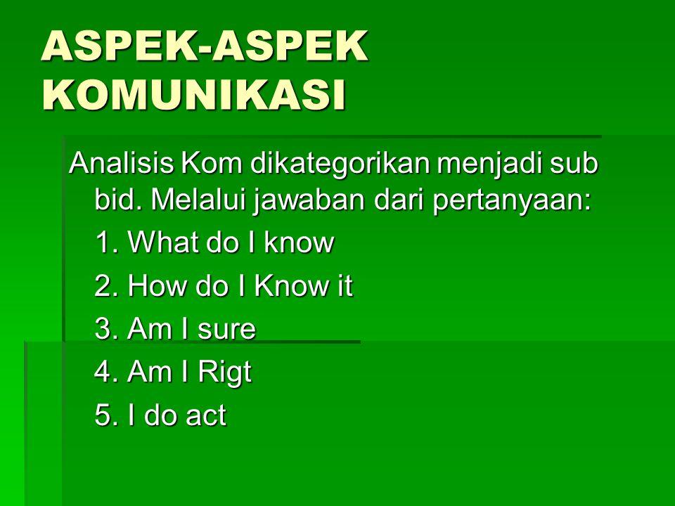 ASPEK-ASPEK KOMUNIKASI