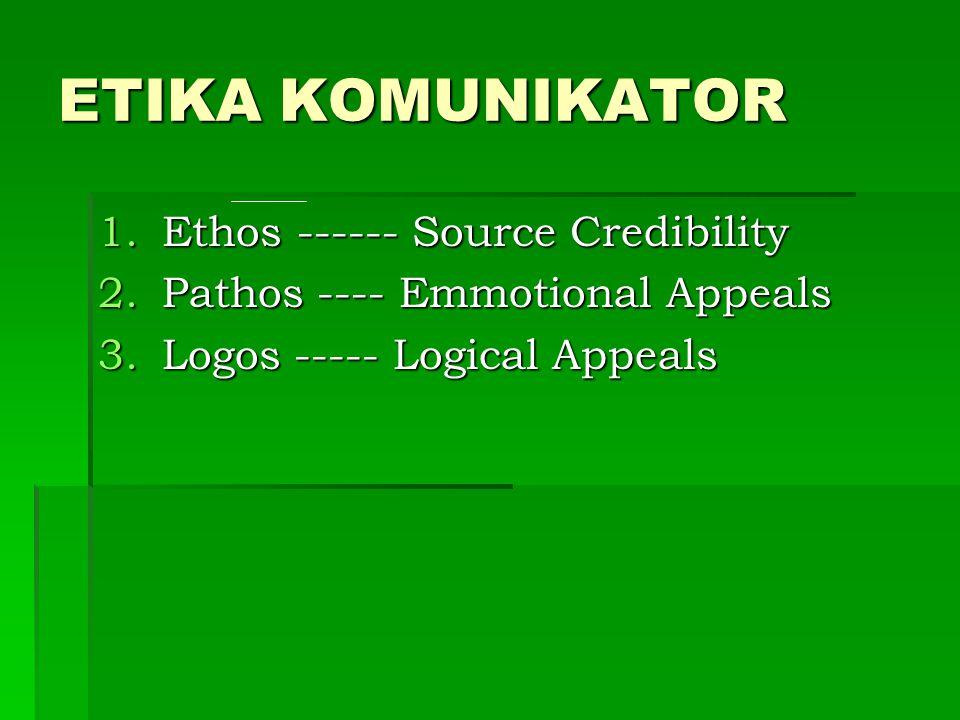 ETIKA KOMUNIKATOR Ethos ------ Source Credibility