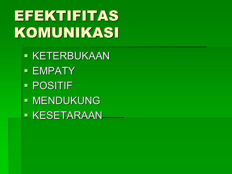 EFEKTIFITAS KOMUNIKASI