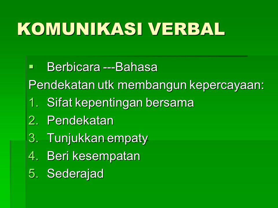 KOMUNIKASI VERBAL Berbicara ---Bahasa