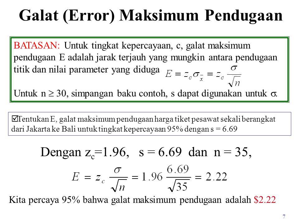 Galat (Error) Maksimum Pendugaan