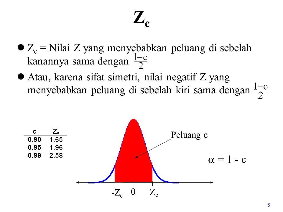 Zc Zc = Nilai Z yang menyebabkan peluang di sebelah kanannya sama dengan.