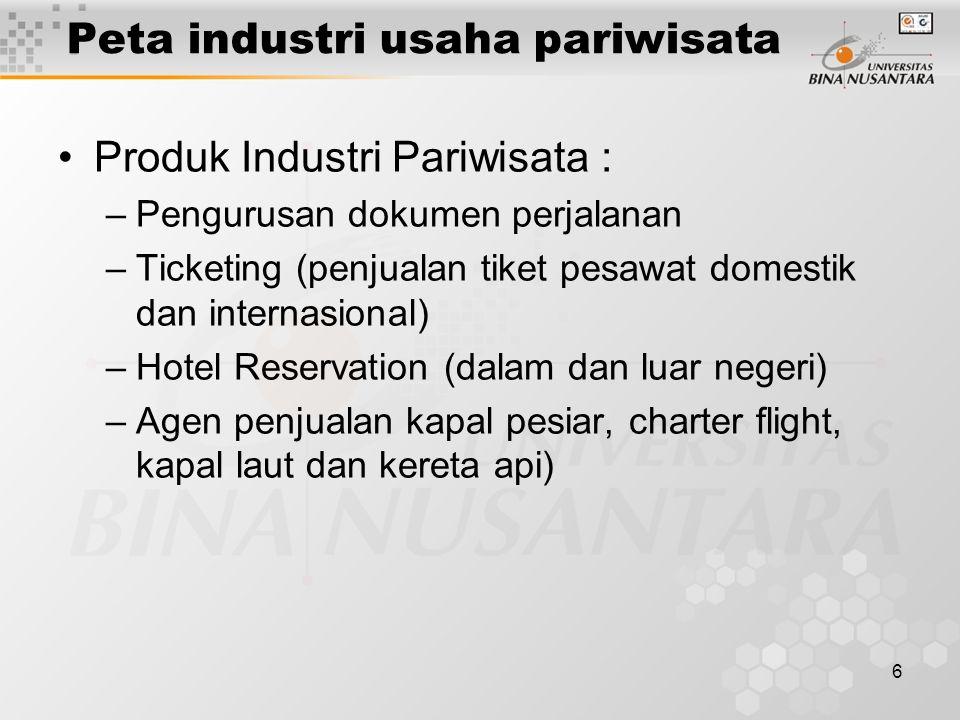 Peta industri usaha pariwisata