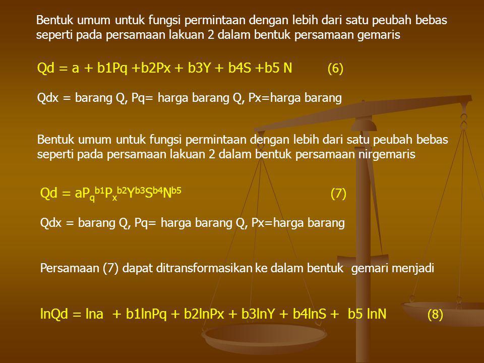 Qd = a + b1Pq +b2Px + b3Y + b4S +b5 N (6)