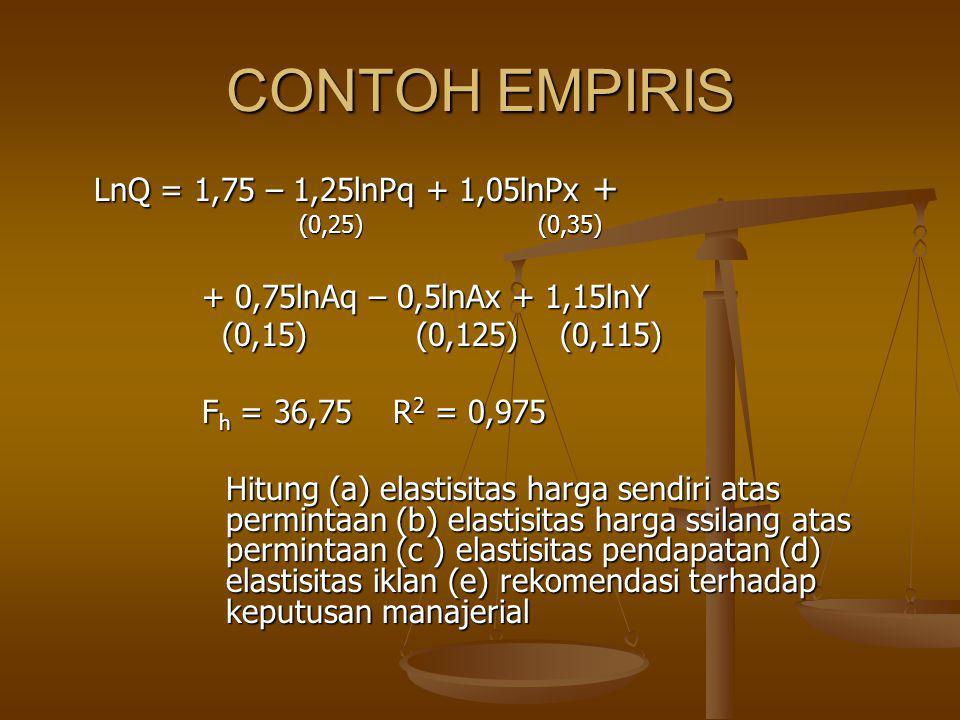 CONTOH EMPIRIS LnQ = 1,75 – 1,25lnPq + 1,05lnPx +