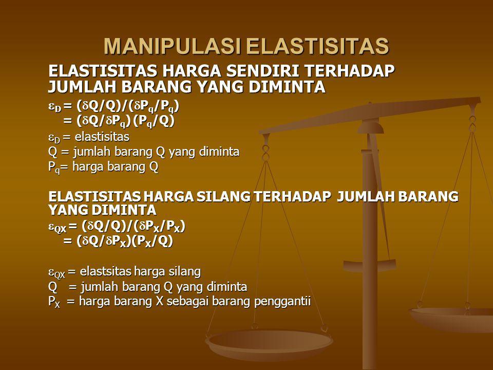 MANIPULASI ELASTISITAS