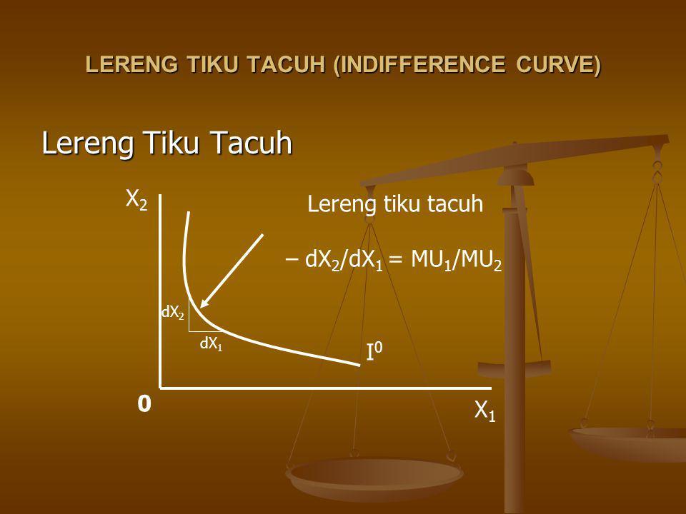 LERENG TIKU TACUH (INDIFFERENCE CURVE)