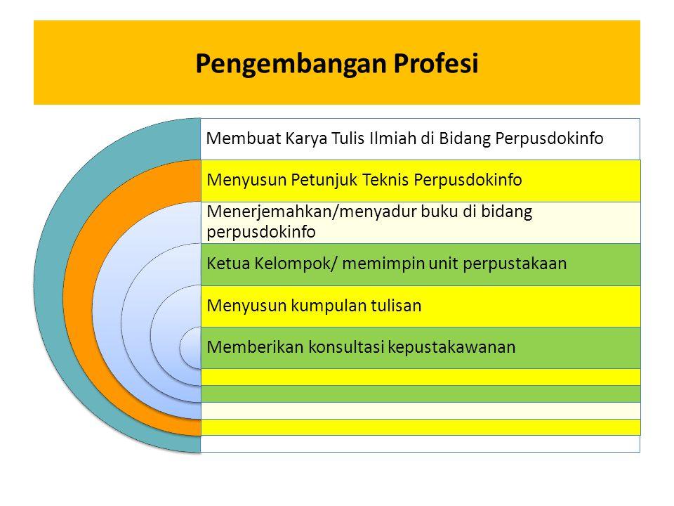 Pengembangan Profesi Membuat Karya Tulis Ilmiah di Bidang Perpusdokinfo. Menyusun Petunjuk Teknis Perpusdokinfo.