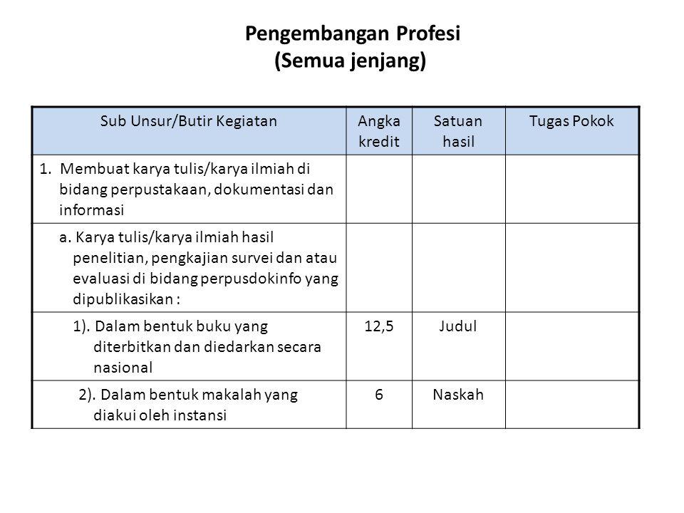 Pengembangan Profesi (Semua jenjang)