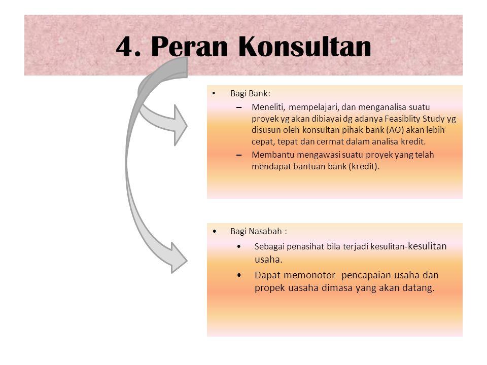 4. Peran Konsultan Bagi Bank: