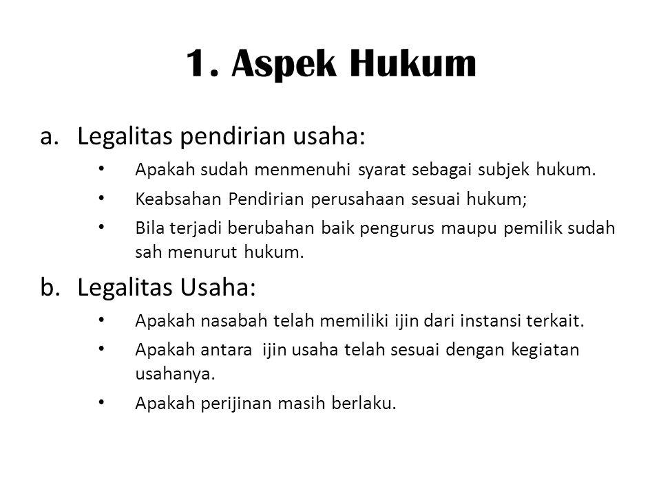 1. Aspek Hukum Legalitas pendirian usaha: Legalitas Usaha: