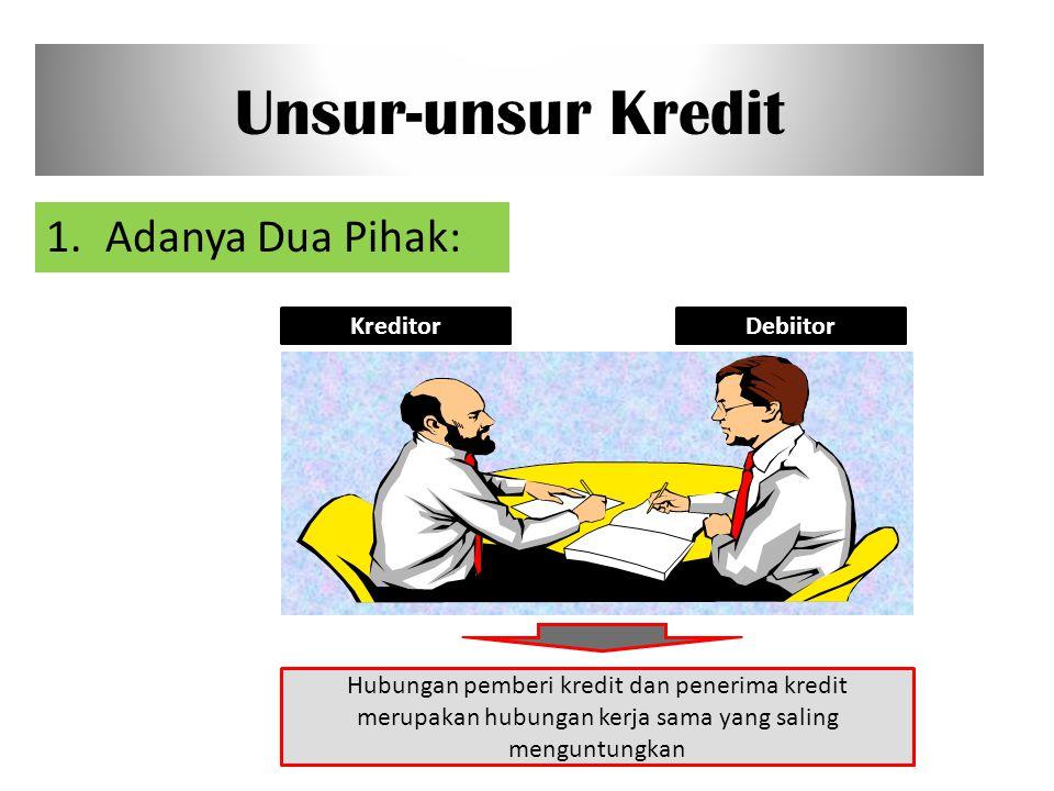 Unsur-unsur Kredit Adanya Dua Pihak: Kreditor Debiitor