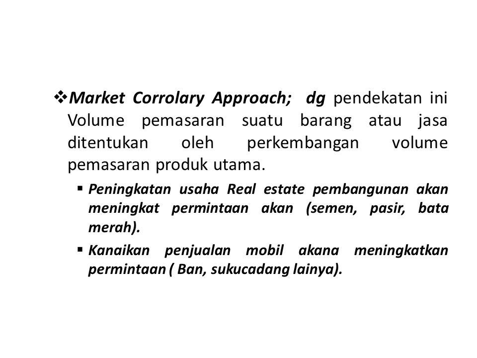 Market Corrolary Approach; dg pendekatan ini Volume pemasaran suatu barang atau jasa ditentukan oleh perkembangan volume pemasaran produk utama.