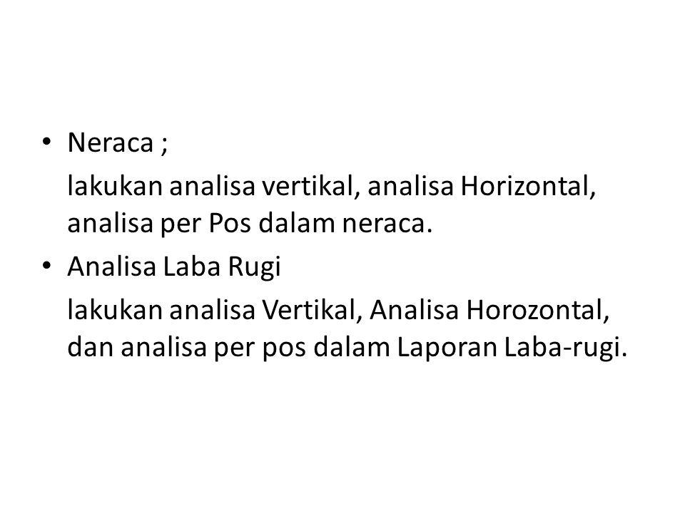 Neraca ; lakukan analisa vertikal, analisa Horizontal, analisa per Pos dalam neraca. Analisa Laba Rugi.