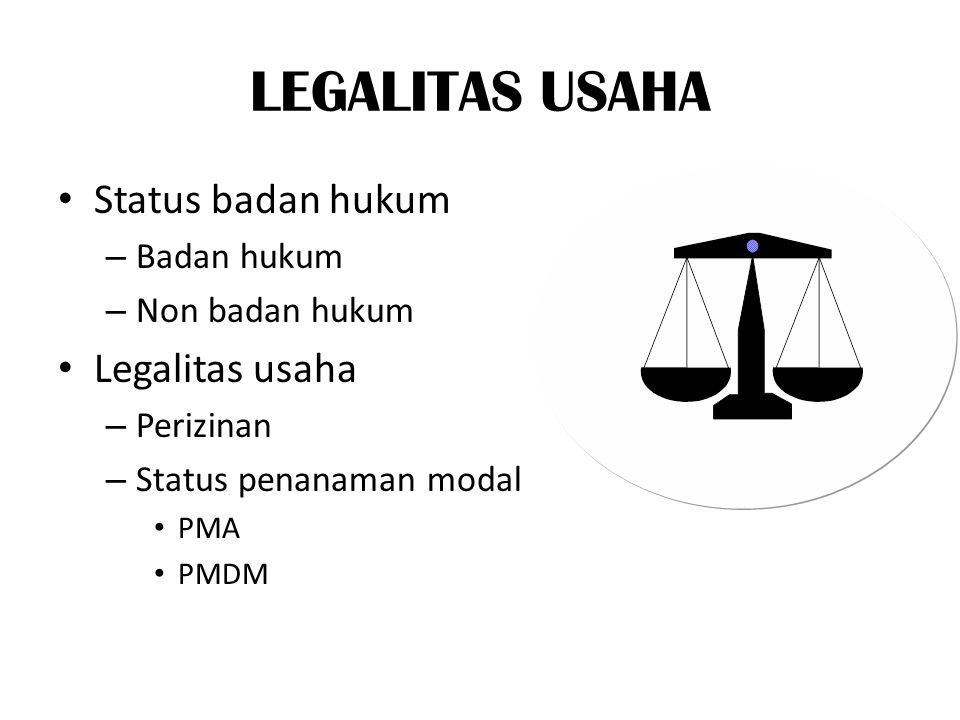LEGALITAS USAHA Status badan hukum Legalitas usaha Badan hukum