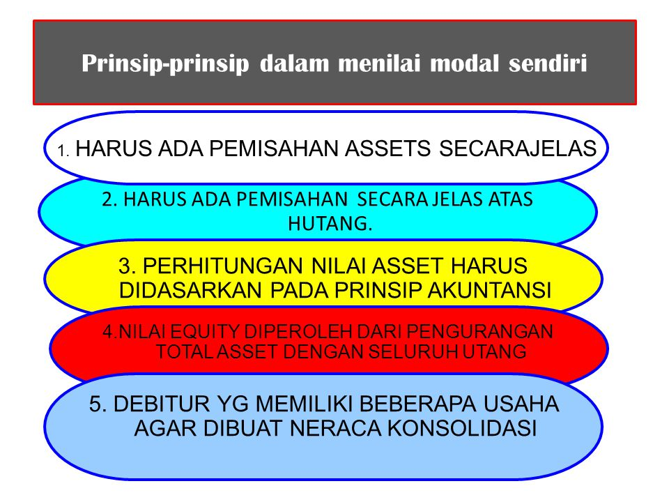 Prinsip-prinsip dalam menilai modal sendiri