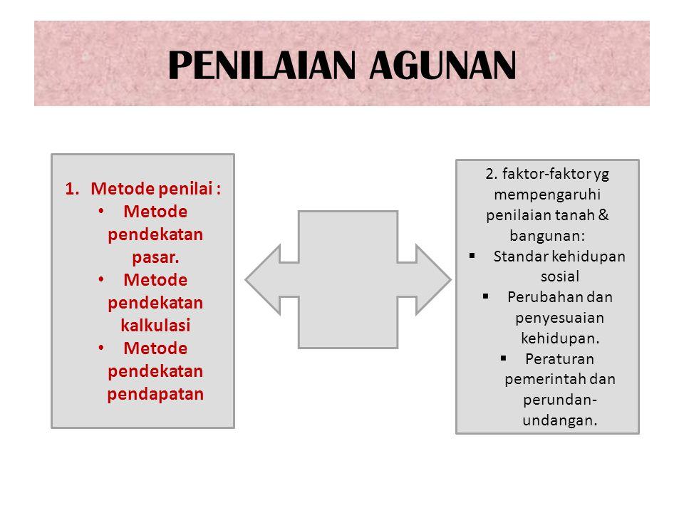 PENILAIAN AGUNAN Metode penilai : Metode pendekatan pasar.