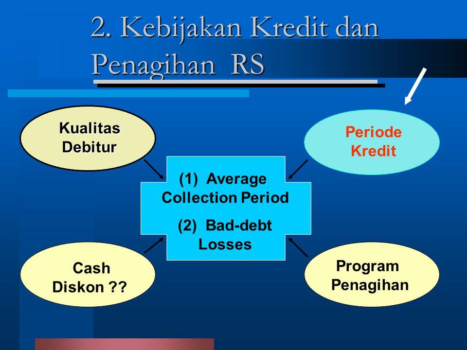 2. Kebijakan Kredit dan Penagihan RS