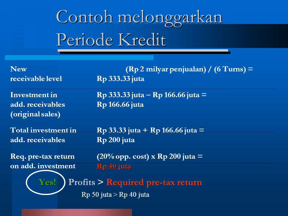 Contoh melonggarkan Periode Kredit