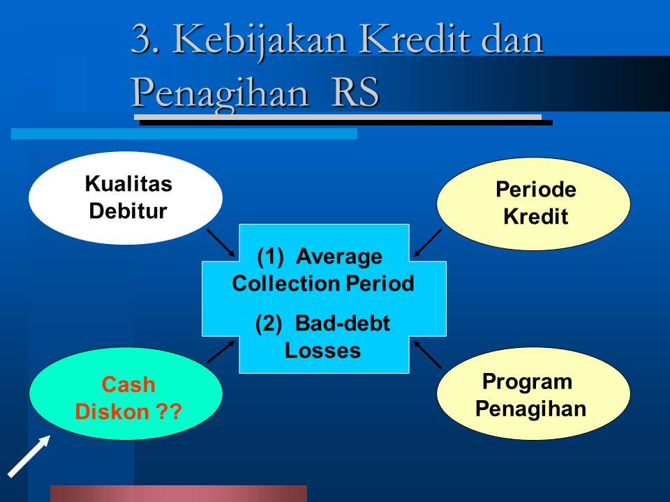 3. Kebijakan Kredit dan Penagihan RS