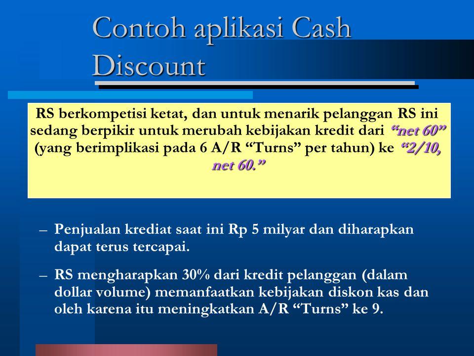 Contoh aplikasi Cash Discount