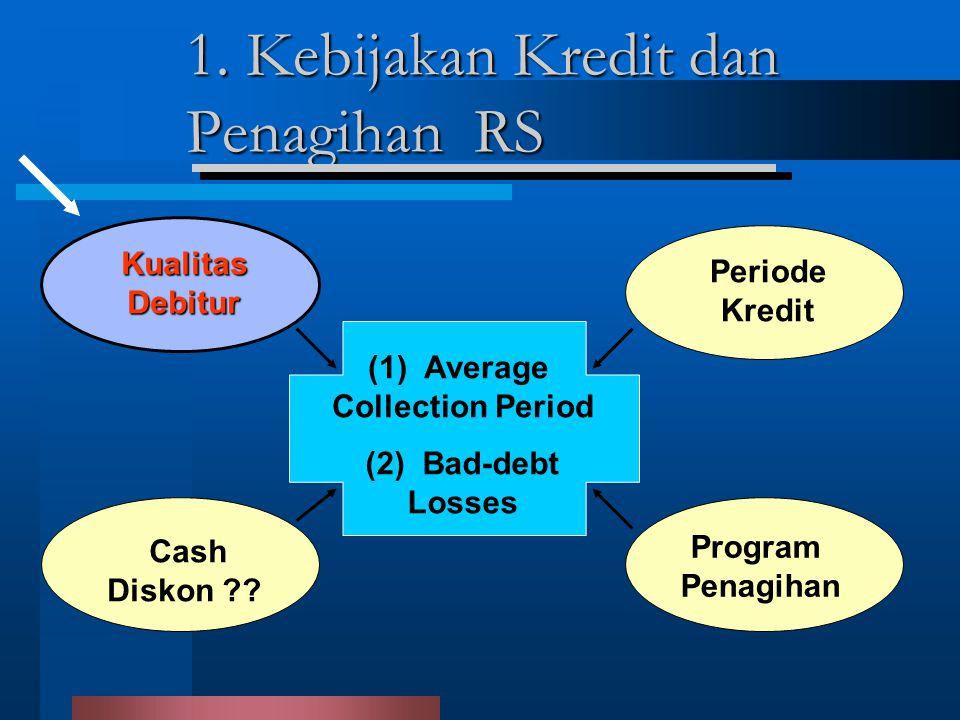 1. Kebijakan Kredit dan Penagihan RS