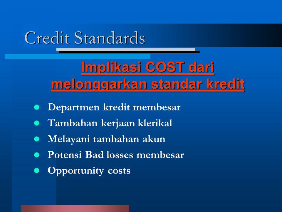 Implikasi COST dari melonggarkan standar kredit