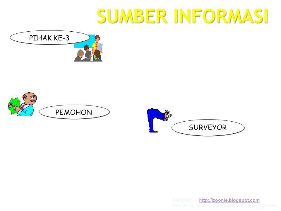 SUMBER INFORMASI PIHAK KE-3 PEMOHON SURVEYOR