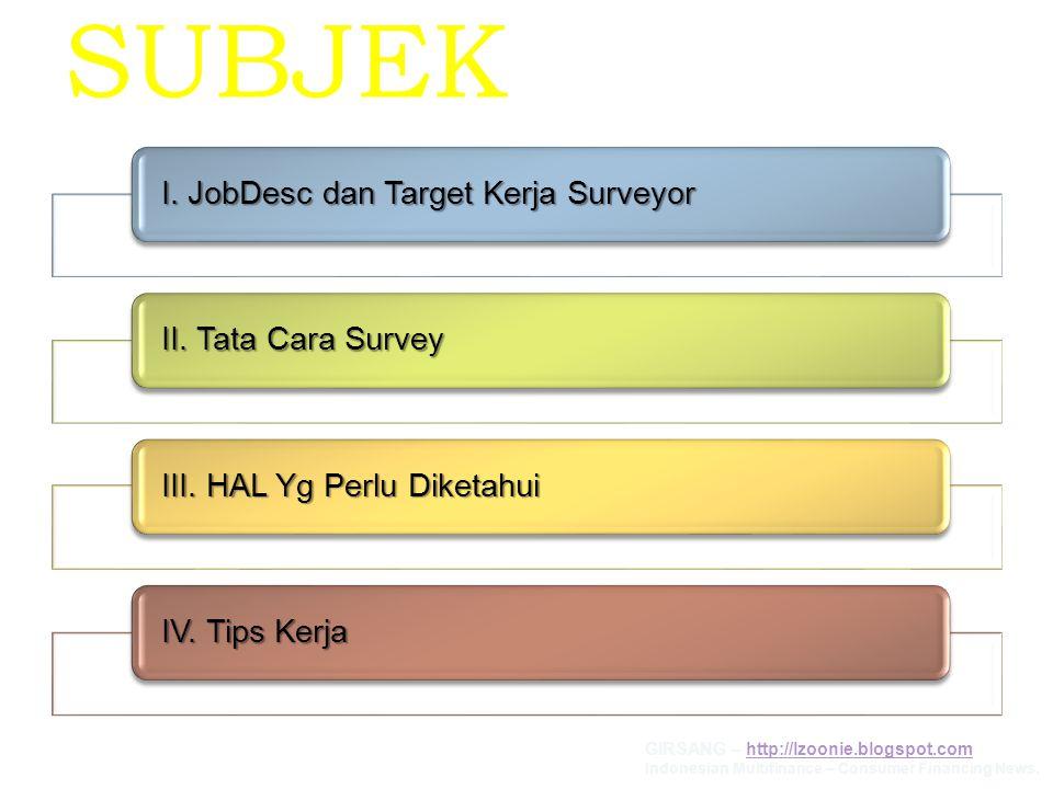 SUBJEK I. JobDesc dan Target Kerja Surveyor