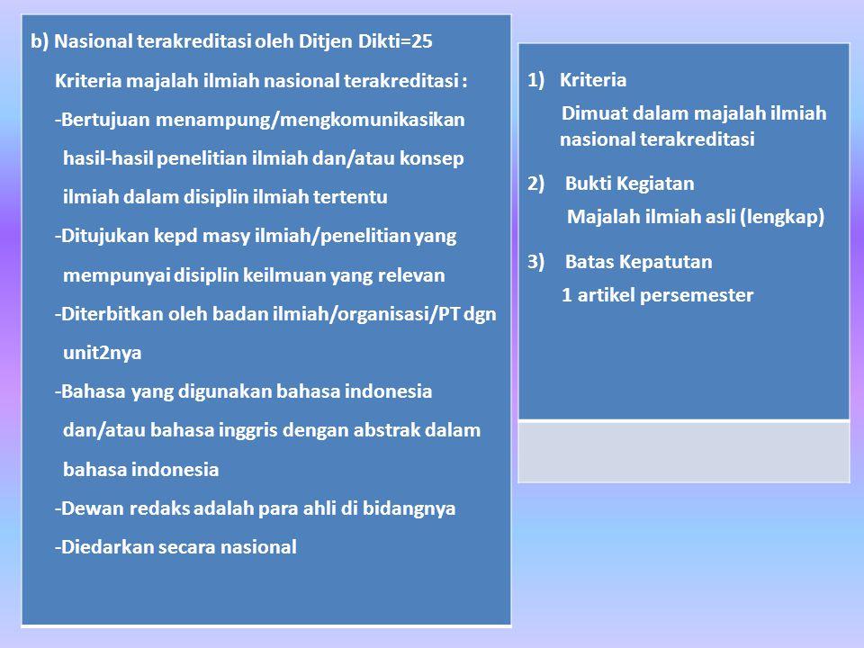 b) Nasional terakreditasi oleh Ditjen Dikti=25