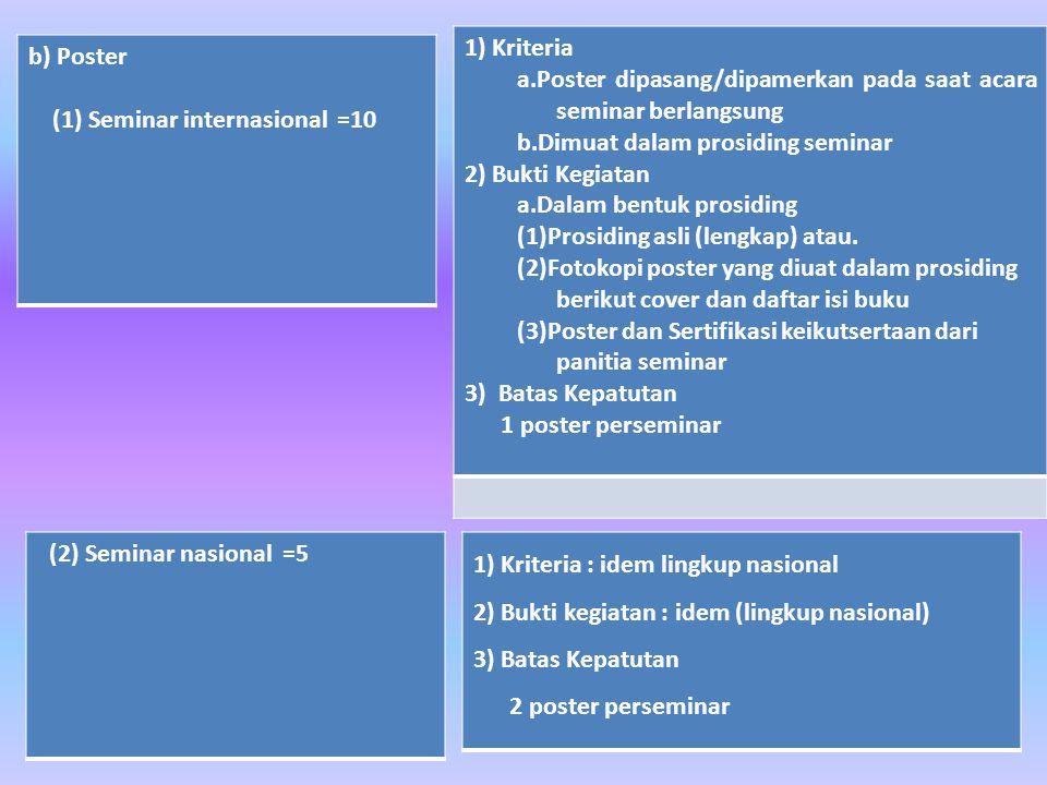 1) Kriteria a.Poster dipasang/dipamerkan pada saat acara seminar berlangsung. b.Dimuat dalam prosiding seminar.