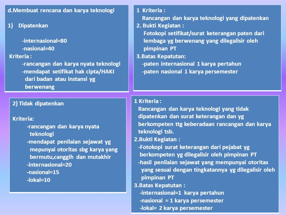 d.Membuat rencana dan karya teknologi