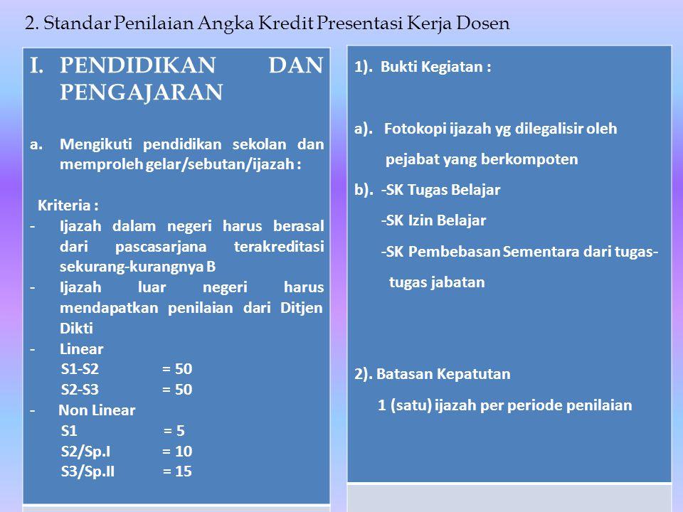 2. Standar Penilaian Angka Kredit Presentasi Kerja Dosen