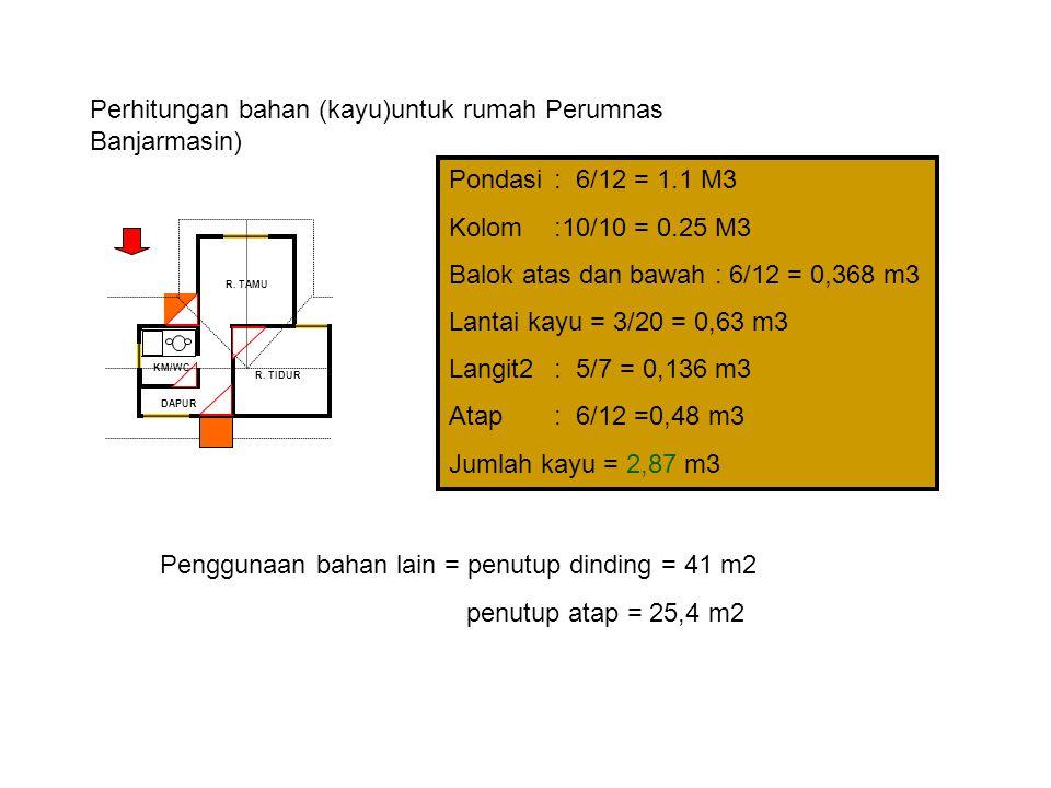 Perhitungan bahan (kayu)untuk rumah Perumnas Banjarmasin)