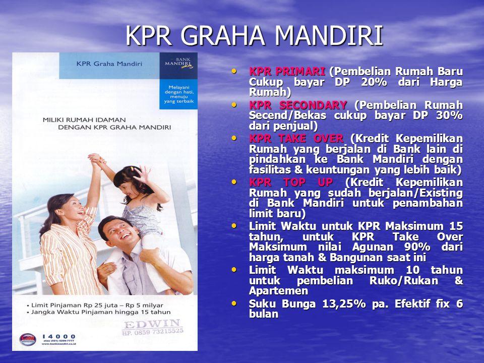 KPR GRAHA MANDIRI KPR PRIMARI (Pembelian Rumah Baru Cukup bayar DP 20% dari Harga Rumah)