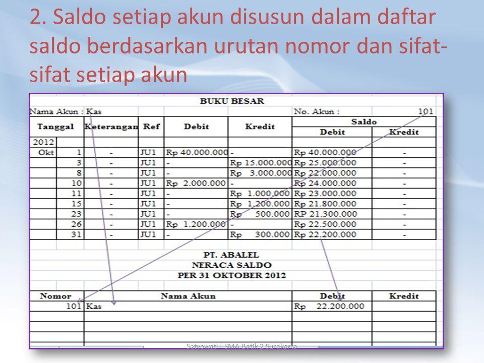 Setyowati| SMA Batik 2 Surakarta