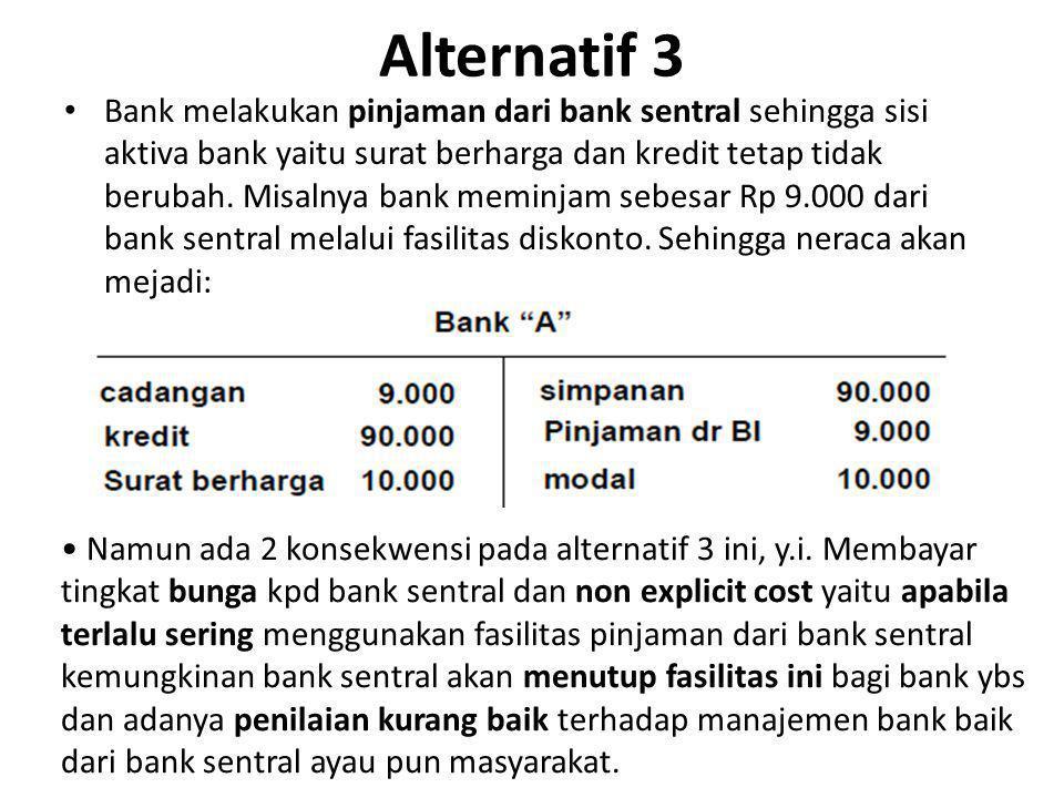 Alternatif 3