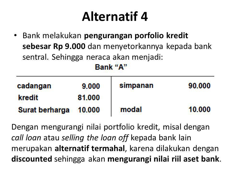 Alternatif 4 Bank melakukan pengurangan porfolio kredit sebesar Rp 9.000 dan menyetorkannya kepada bank sentral. Sehingga neraca akan menjadi: