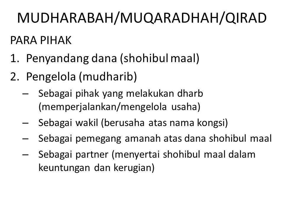 MUDHARABAH/MUQARADHAH/QIRAD