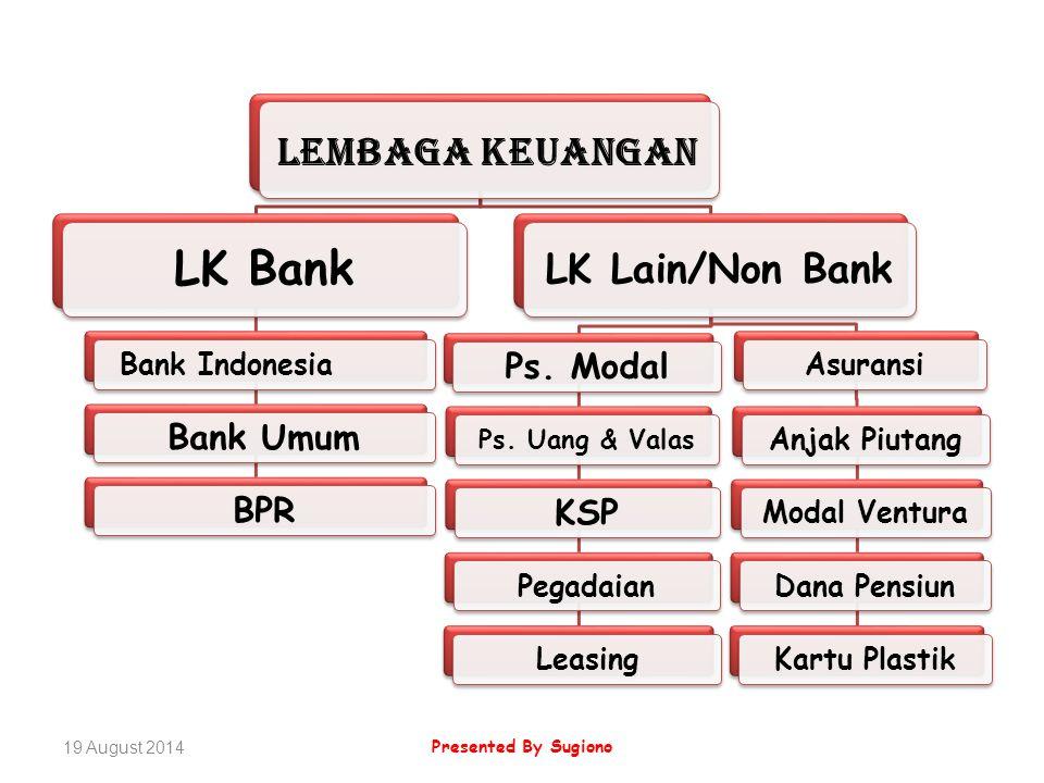LK Bank Lembaga Keuangan LK Lain/Non Bank Bank Umum BPR Ps. Modal KSP