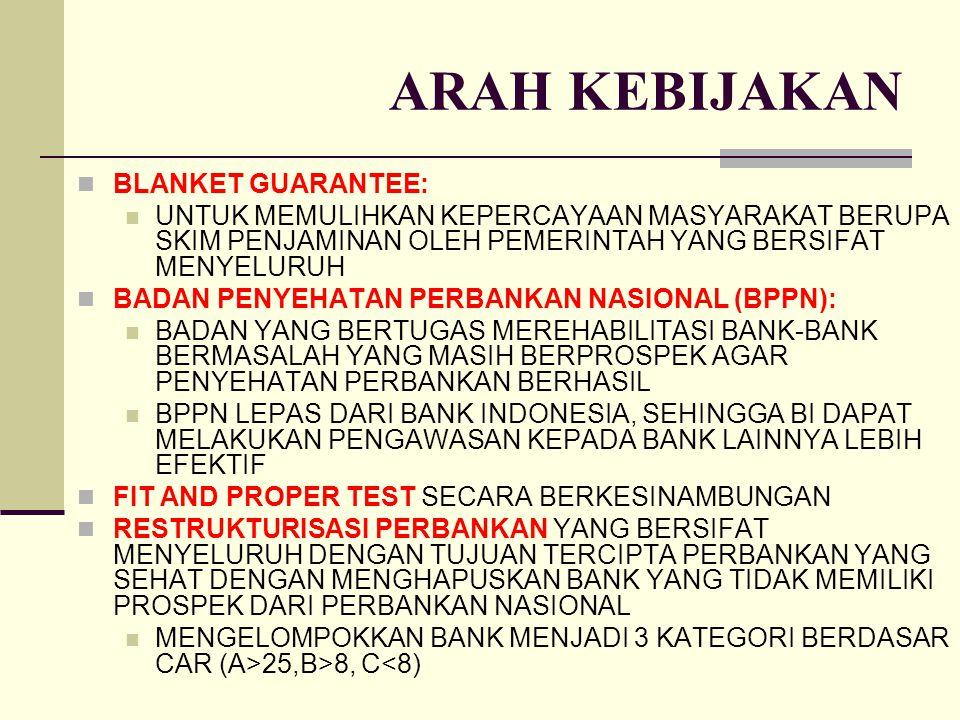 ARAH KEBIJAKAN BLANKET GUARANTEE: