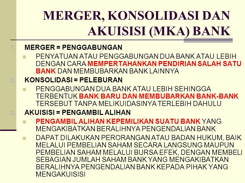 MERGER, KONSOLIDASI DAN AKUISISI (MKA) BANK