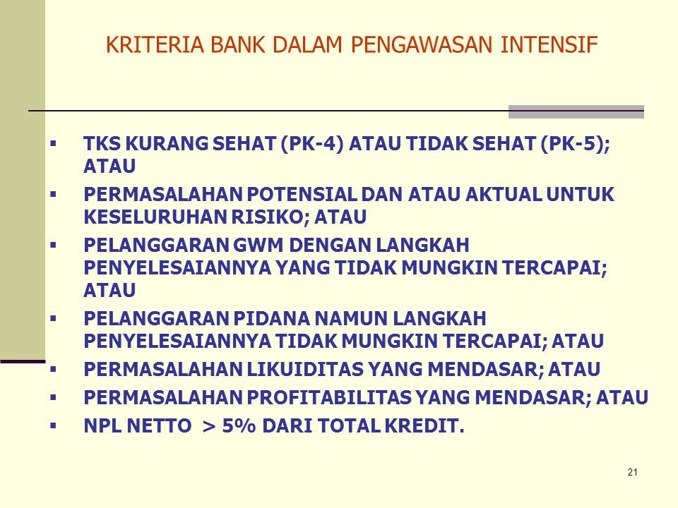 Kriteria bank dalam pengawasan intensif