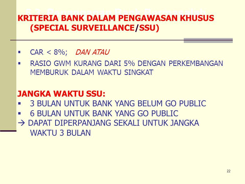 6.3. Penanganan Bank Bermasalah