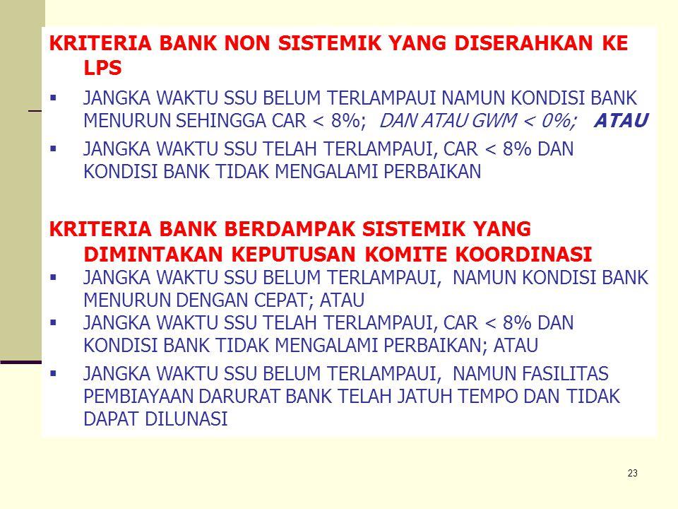 6.5. Penanganan Bank Bermasalah