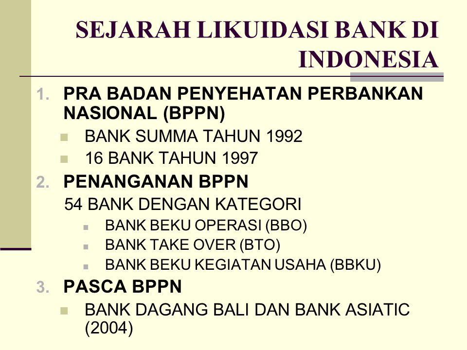SEJARAH LIKUIDASI BANK DI INDONESIA